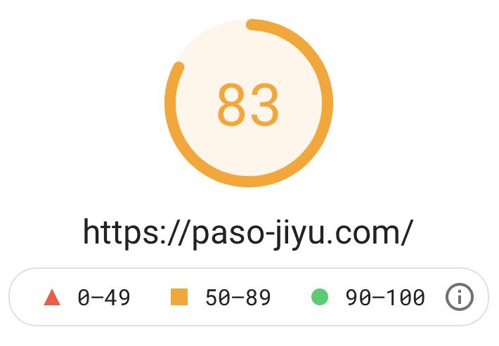 PageSpeed Insights パフォーマンススコア
